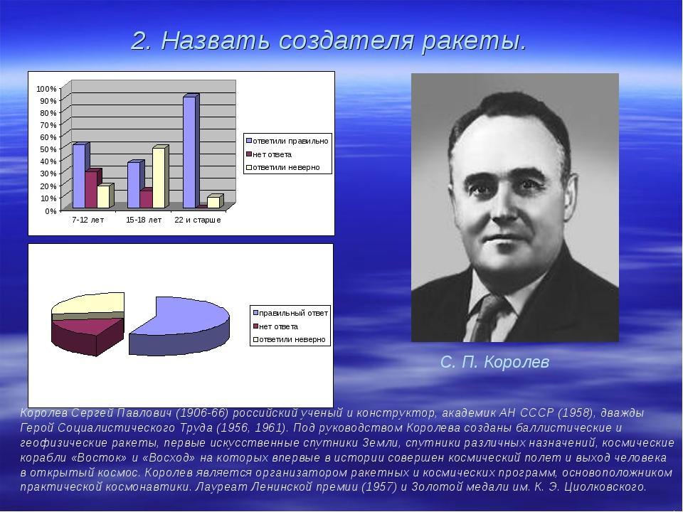 2. Назвать создателя ракеты. С. П. Королев Королев Сергей Павлович (1906-66)...