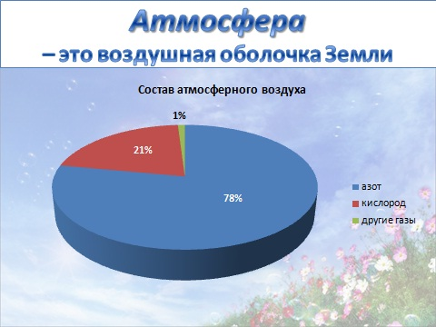 http://www.mirgeografii.ru/wp-content/uploads/2013/07/sostavatm.jpg