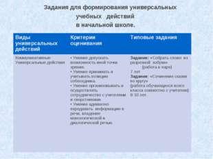 Задания для формирования универсальных учебных действий в начальной школе.