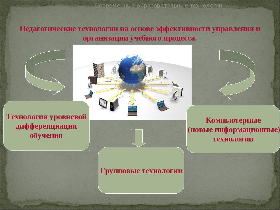 Педагогические технологии на основе эффективности управления и организации уч...