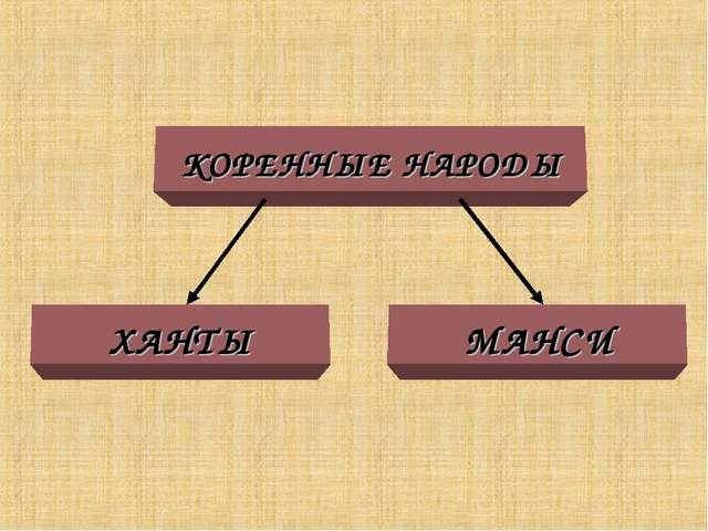 КОРЕННЫЕ НАРОДЫ ХАНТЫ МАНСИ