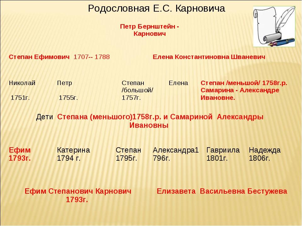 Родословная Е.С. Карновича Петр Бернштейн - Карнович  Степан Ефимович 170...