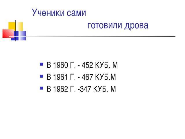 Ученики сами готовили дрова В 1960 Г. - 452 КУБ. М В 1961 Г. - 467 КУБ.М...