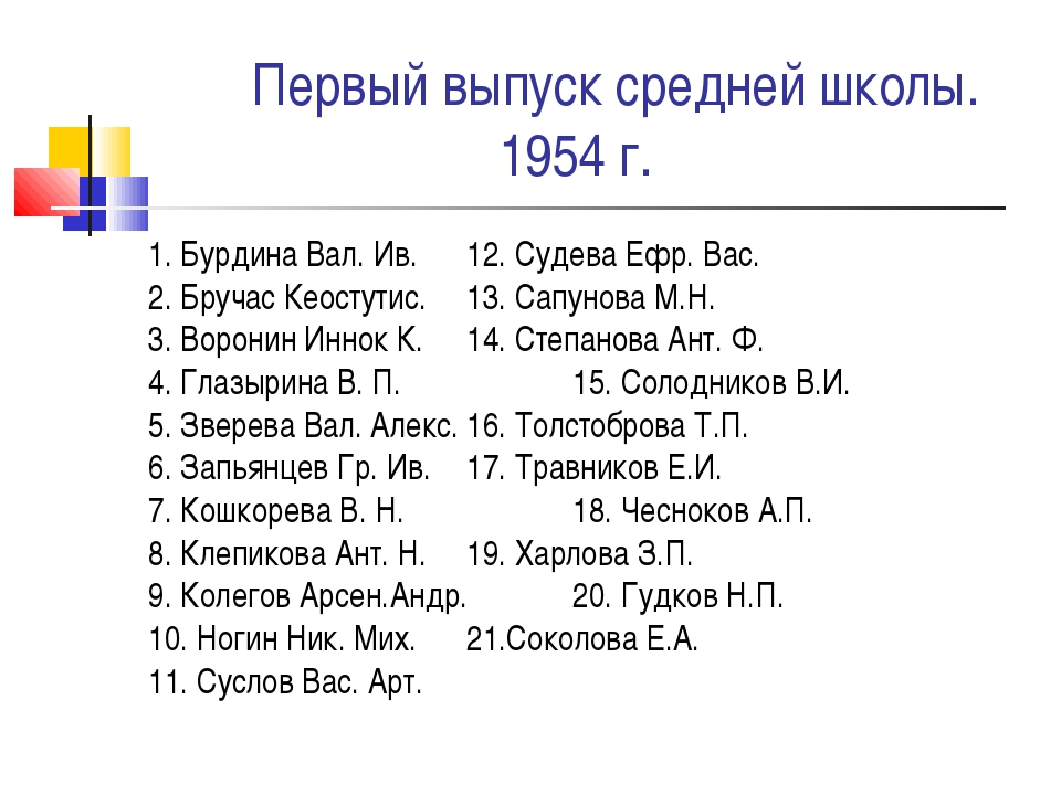 Первый выпуск средней школы. 1954 г. 1. Бурдина Вал. Ив. 12. Судева Ефр. Вас...