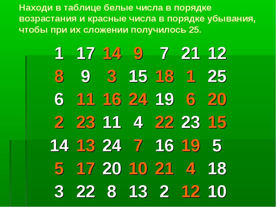 Находи в таблице белые числа в порядке возрастания и красные числа в порядке...