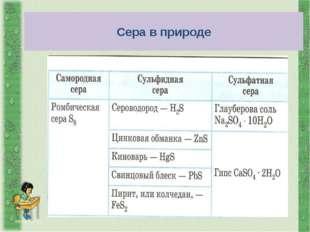 http://aida.ucoz.ru Сера в природе