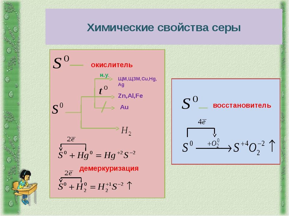 Химические свойства серы окислитель ЩМ,ЩЗМ,Cu,Hg,Ag н.у. Zn,Al,Fe Au демеркур...