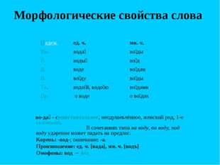 Морфологические свойства слова во-да́ - существительное, неодушевлённое, женс