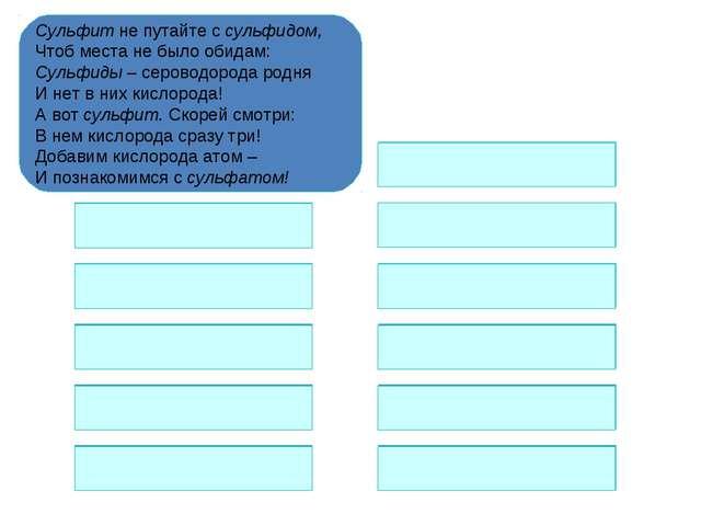 1. сульфит-ион 2. гидросульфит-ион 3. сульфид-ион 4. гидросульфид-ион 5. серо...