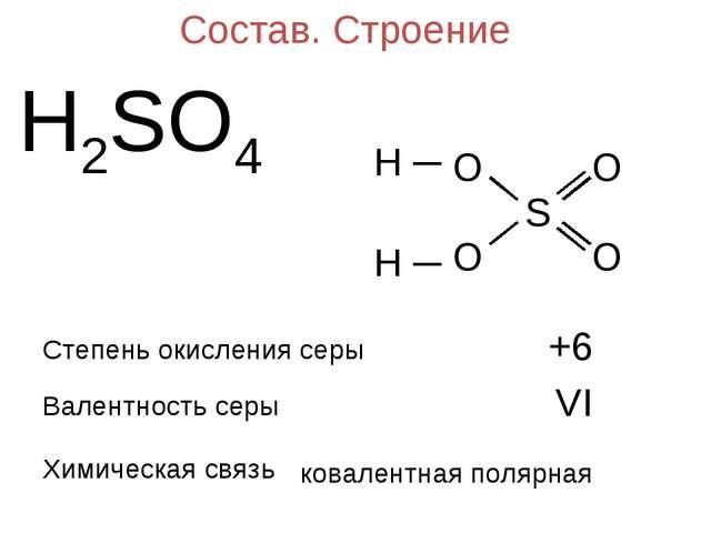 Состав. Строение Н2SО4 Степень окисления серы Валентность серы +6 VI Химическ...