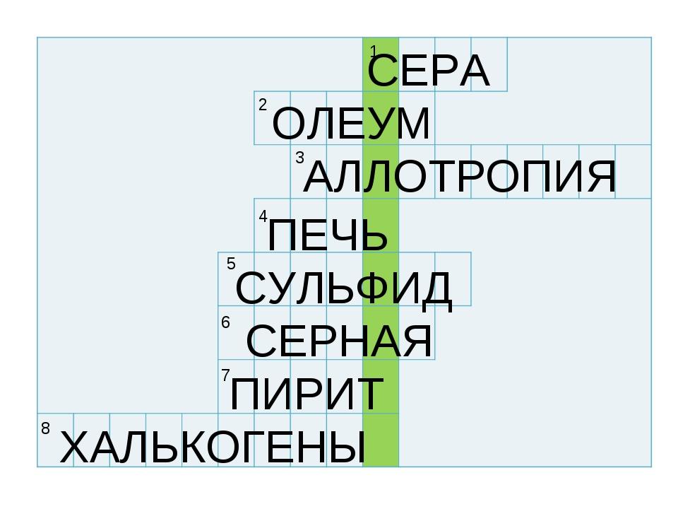 1 2 3 4 5 6 7 8 СЕРА ОЛЕУМ АЛЛОТРОПИЯ ПЕЧЬ СУЛЬФИД СЕРНАЯ ПИРИТ ХАЛЬКОГЕНЫ