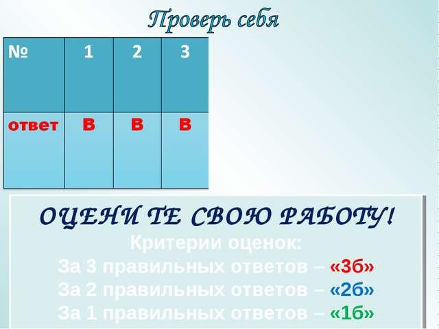 ОЦЕНИ ТЕ СВОЮ РАБОТУ! Критерии оценок: За 3 правильных ответов – «3б» За 2 пр...