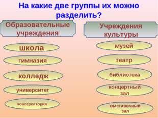 На какие две группы их можно разделить? Образовательные учреждения Учреждения