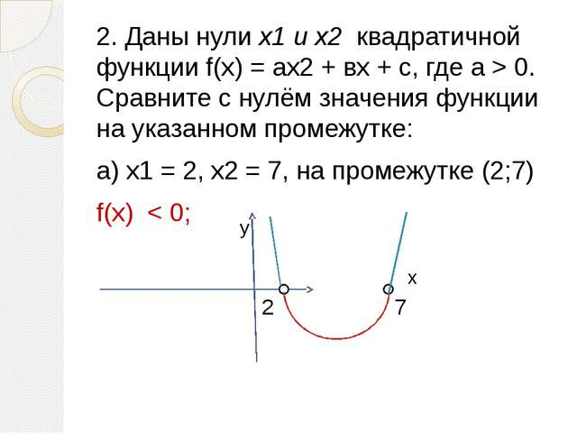 2. Даны нули х1 и х2 квадратичной функции f(х) = ах2 + вх + с, где а > 0. Ср...