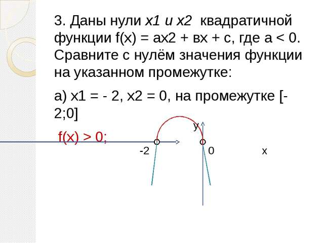 3. Даны нули х1 и х2 квадратичной функции f(х) = ах2 + вх + с, где а < 0. Ср...