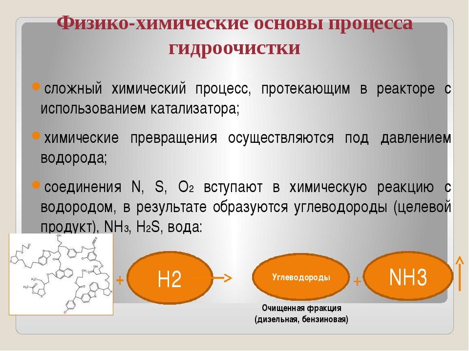 Физико-химические основы процесса гидроочистки сложный химический процесс, пр...