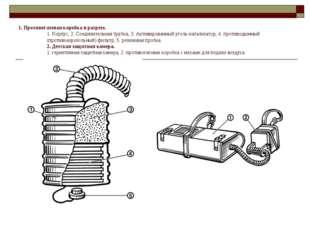1. Противогазовая коробка в разрезе. 1. Корпус, 2. Соединительная трубка, 3.