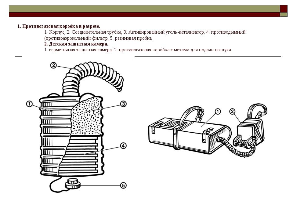 1. Противогазовая коробка в разрезе. 1. Корпус, 2. Соединительная трубка, 3....