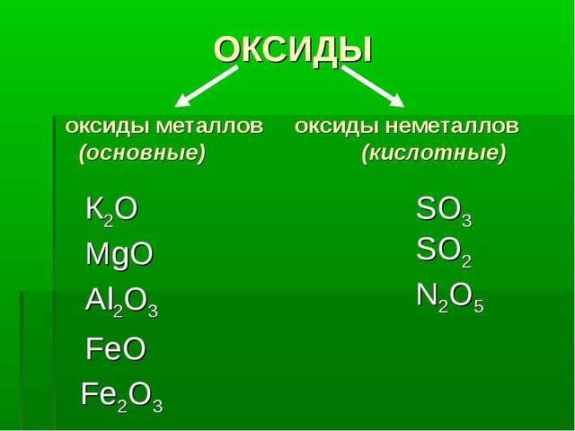 ОКСИДЫ оксиды металлов оксиды неметаллов (основные) (кислотные) MgO Al2O3 FeO...