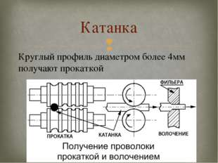 Катанка Круглый профиль диаметром более 4мм получают прокаткой 
