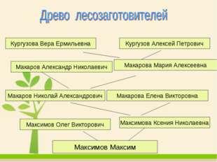 Максимов Максим Максимов Максим Макаров Николай Александрович Максимова Ксени