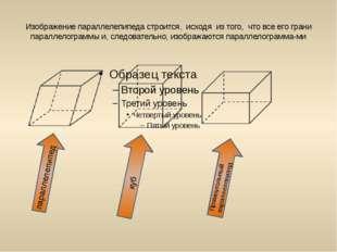 Изображение параллелепипеда строится, исходя из того, что все его грани парал