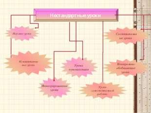 ИГРОВЫЕ УРОКИ:  Урок – деловая игра Урок – ролевая игра Методика проведения