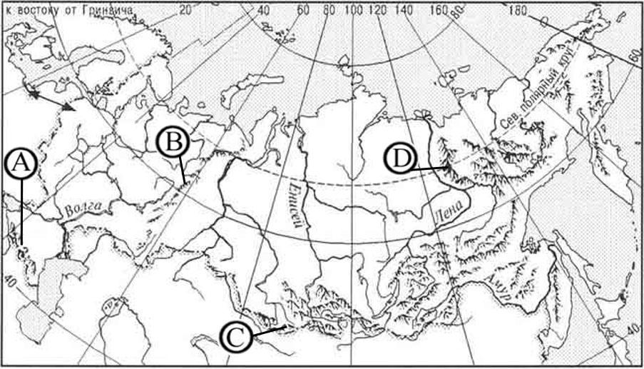 География 8 класс контрольная работа за полугодие