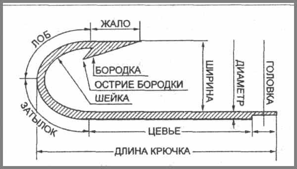 http://www.life-zona.ru/fishing/012-4.jpg