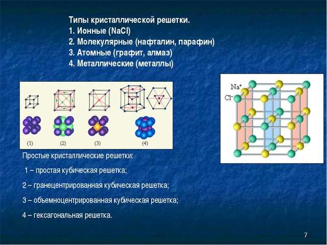 * Типы кристаллической решетки. 1. Ионные (NaCl) 2. Молекулярные (нафталин, п...