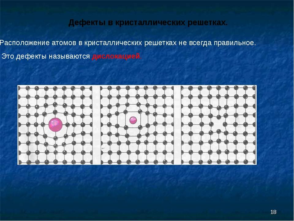 * Дефекты в кристаллических решетках. Расположение атомов в кристаллических р...