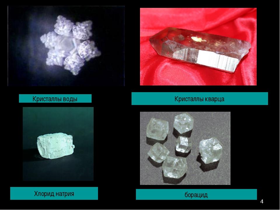 * Кристаллы воды Кристаллы кварца Хлорид натрия борацид