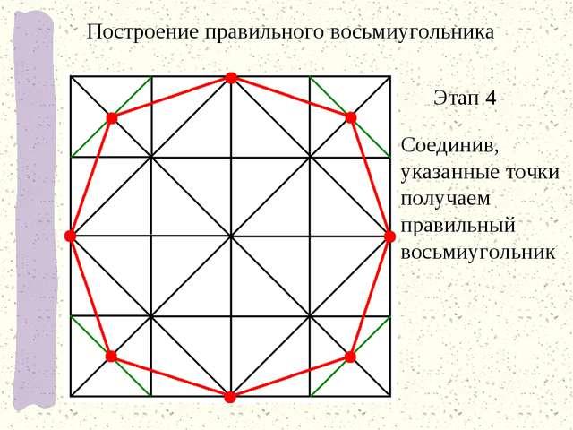 Этап 4 Соединив, указанные точки получаем правильный восьмиугольник Построени...