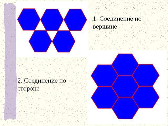 1. Соединение по вершине 2. Соединение по стороне