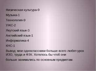 Физическая культура-9 Музыка-1 Технология-9 УЖС-2 Якутский язык-3 Английский
