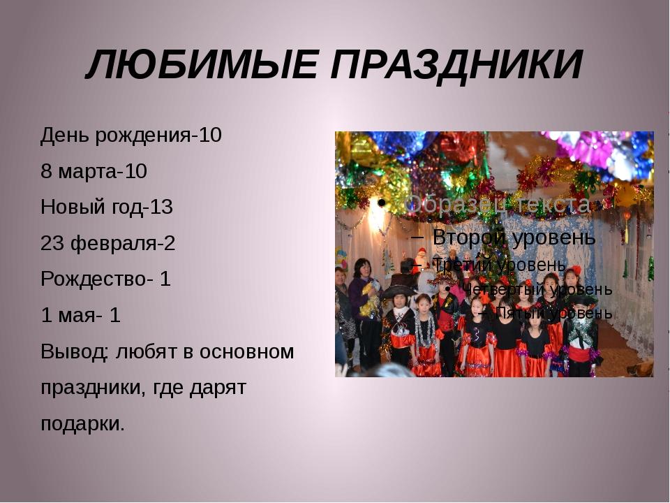 ЛЮБИМЫЕ ПРАЗДНИКИ День рождения-10 8 марта-10 Новый год-13 23 февраля-2 Рожде...