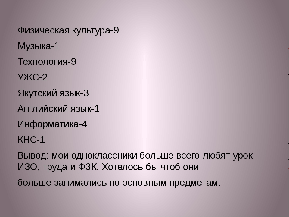 Физическая культура-9 Музыка-1 Технология-9 УЖС-2 Якутский язык-3 Английский...
