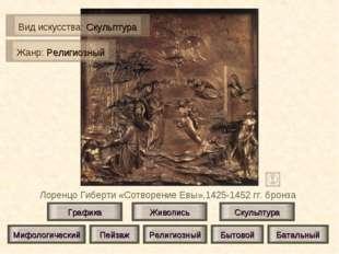 Лоренцо Гиберти «Сотворение Евы»,1425-1452 гг. бронза Живопись Скульптура Гра