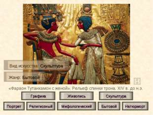 «Фараон Тутанхамон с женой». Рельеф спинки трона. XIV в. до н.э. Живопись Ску