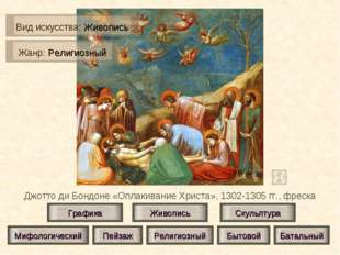 Джотто ди Бондоне «Оплакивание Христа», 1302-1305 гг., фреска Живопись Скульп