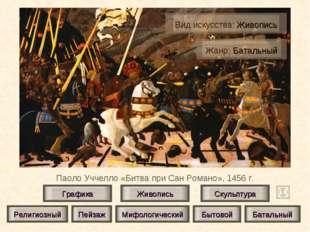 Паоло Уччелло «Битва при Сан Романо», 1456 г. Живопись Скульптура Графика Рел