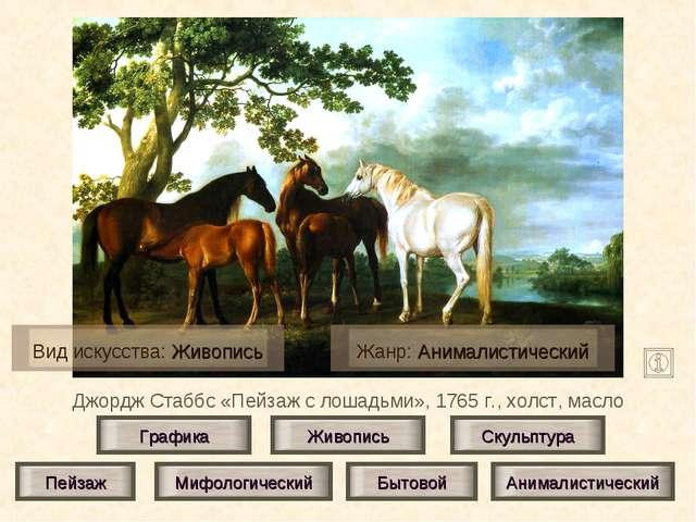 Джордж Стаббс «Пейзаж с лошадьми», 1765 г., холст, масло Живопись Скульптура...
