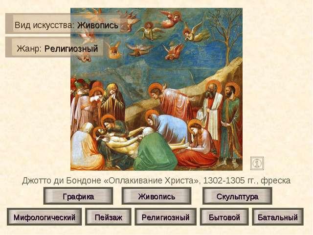 Джотто ди Бондоне «Оплакивание Христа», 1302-1305 гг., фреска Живопись Скульп...
