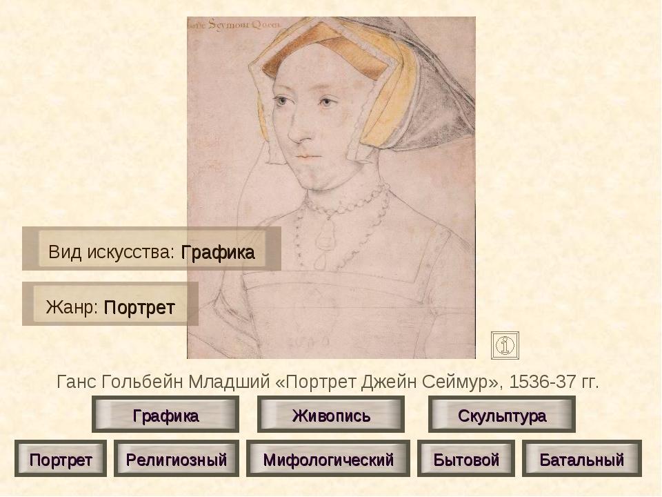 Ганс Гольбейн Младший «Портрет Джейн Сеймур», 1536-37 гг. Живопись Скульптура...