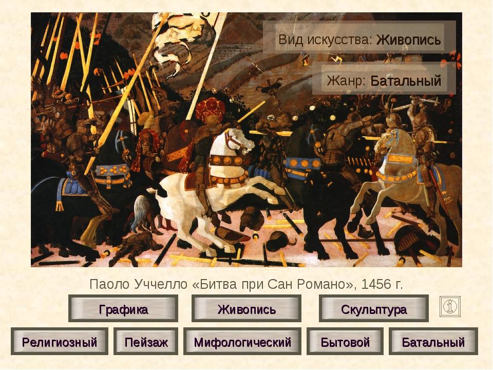 Паоло Уччелло «Битва при Сан Романо», 1456 г. Живопись Скульптура Графика Рел...