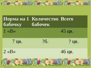Норма на 1 бабочку Количество бабочек Всего 1 «В» 45цв. 7цв. ?б. ?цв. 2 «В»