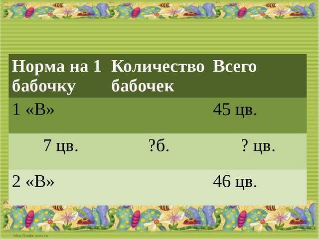 Норма на 1 бабочку Количество бабочек Всего 1 «В» 45цв. 7цв. ?б. ?цв. 2 «В»...