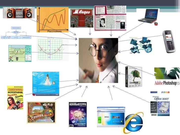 C:\Users\Admin\Desktop\Человек ИТ\xxi-10-728.jpg