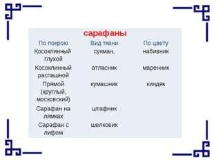 сарафаны По покроюВид тканиПо цвету Косоклинный глухойсукман,набивник Ко