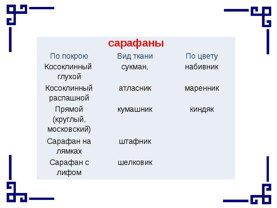 сарафаны По покроюВид тканиПо цвету Косоклинный глухойсукман,набивник Ко...